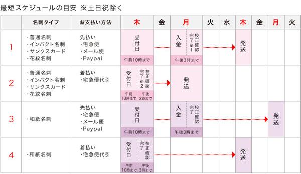 wafuda-schedule0426.jpg